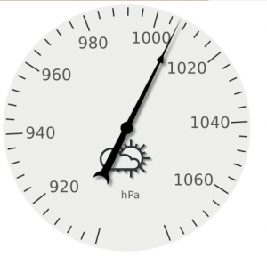 Virtual barometer's appearance